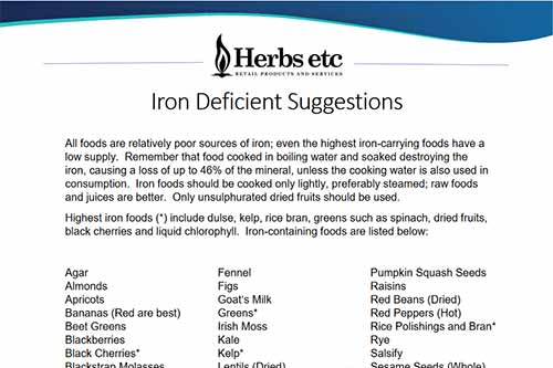 Iron Deficient Suggestions flyer